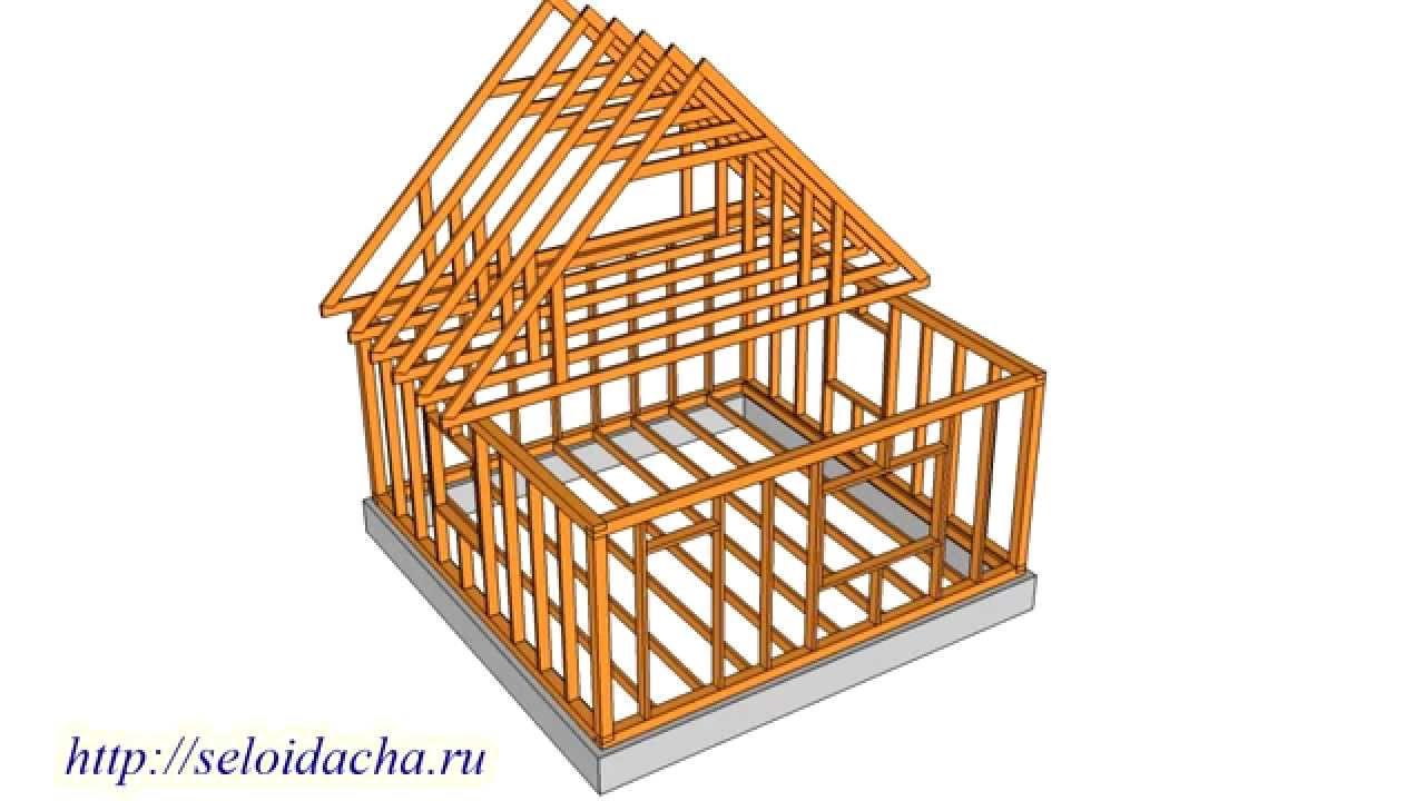 Как построить щитовой дом своими руками пошаговая инструкция